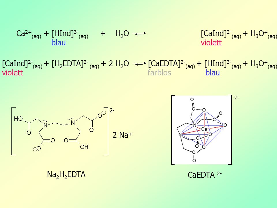Ca2+(aq) + [HInd]3-(aq) + H2O [CaInd]2-(aq) + H3O+(aq) blau violett